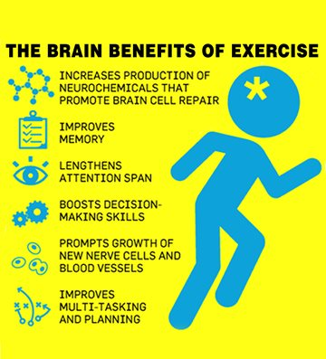 Multiple Sclerosis Foundation Exercise Your Brain